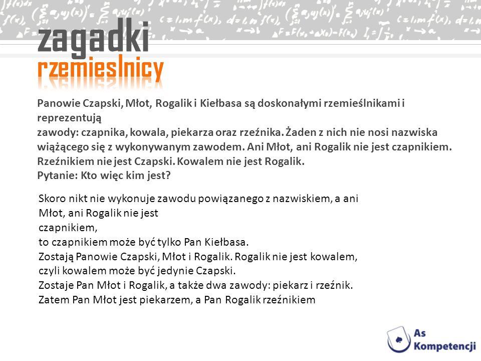 zagadki Panowie Czapski, Młot, Rogalik i Kiełbasa są doskonałymi rzemieślnikami i reprezentują zawody: czapnika, kowala, piekarza oraz rzeźnika. Żaden