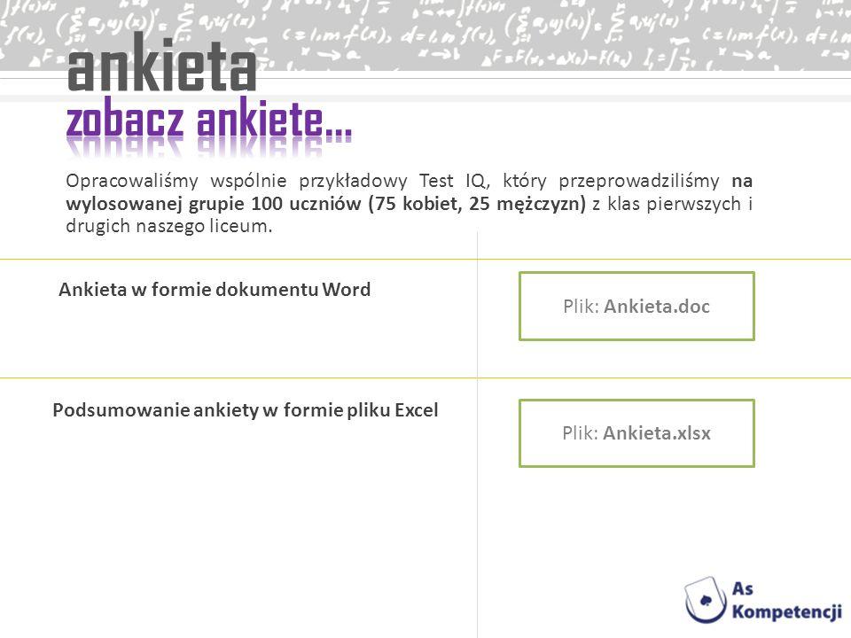 ankieta Ankieta w formie dokumentu Word Podsumowanie ankiety w formie pliku Excel Opracowaliśmy wspólnie przykładowy Test IQ, który przeprowadziliśmy