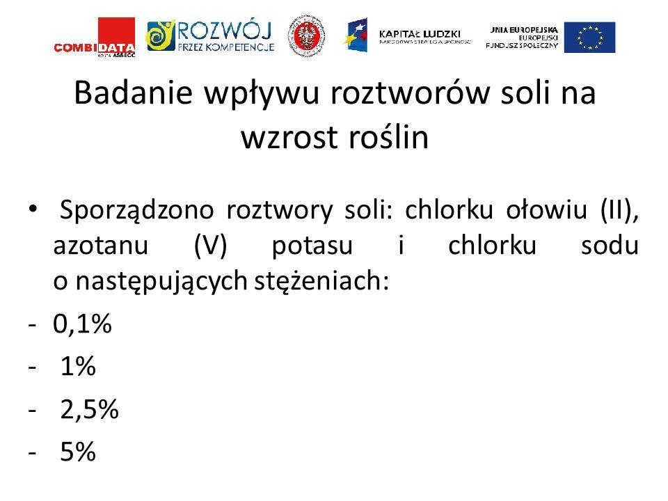 Badanie wpływu roztworów soli na wzrost roślin Sporządzono roztwory soli: chlorku ołowiu (II), azotanu (V) potasu i chlorku sodu o następujących stęże