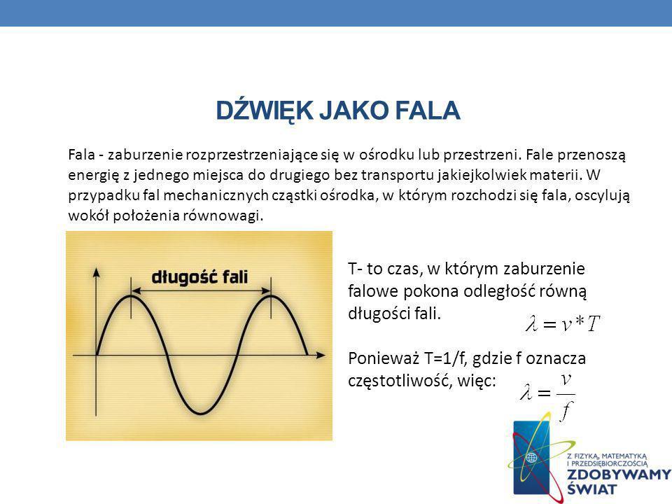 DŹWIĘK W ZADANIACH Oblicz długość fali, która rozchodzi się w ośrodku z prędkością v=20 m/s, a jej częstotliwość wynosi 5Hz.