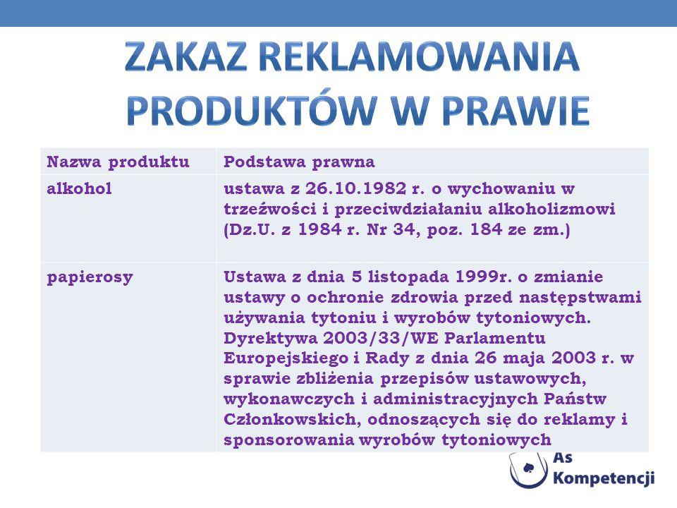 Nazwa produktuPodstawa prawna alkoholustawa z 26.10.1982 r. o wychowaniu w trzeźwości i przeciwdziałaniu alkoholizmowi (Dz.U. z 1984 r. Nr 34, poz. 18