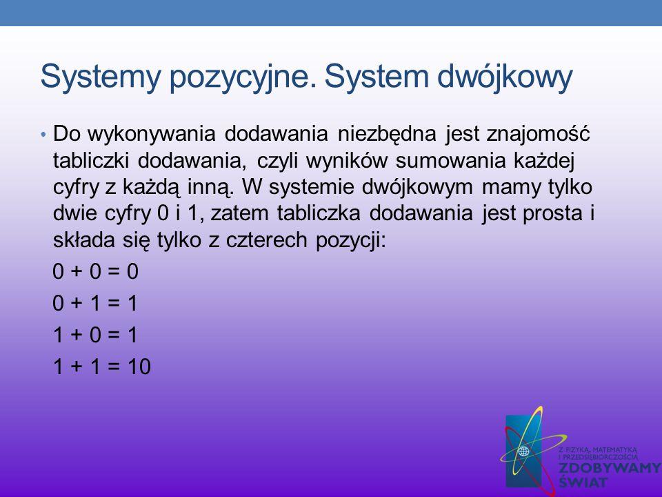 Systemy pozycyjne. System dwójkowy Do wykonywania dodawania niezbędna jest znajomość tabliczki dodawania, czyli wyników sumowania każdej cyfry z każdą