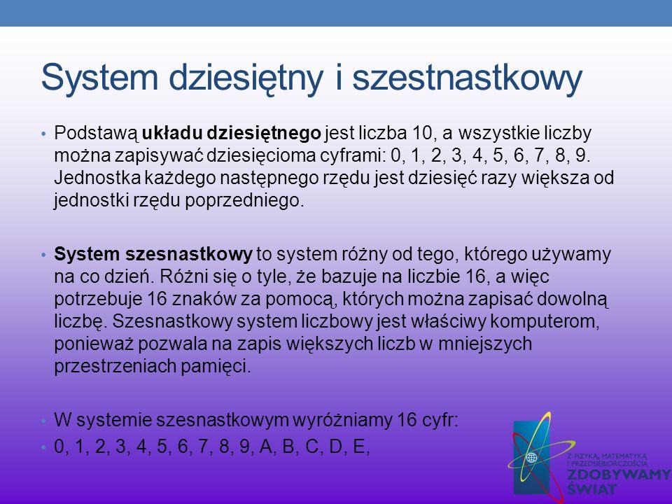 System dziesiętny i szestnastkowy Podstawą układu dziesiętnego jest liczba 10, a wszystkie liczby można zapisywać dziesięcioma cyframi: 0, 1, 2, 3, 4,