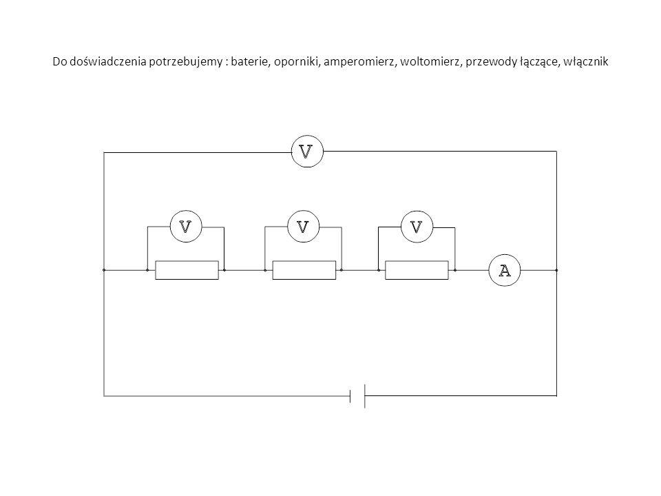 Wykres przedstawiający zależność natężenia prądu od ilości oporników w obwodzie Ilość oporników I [A]