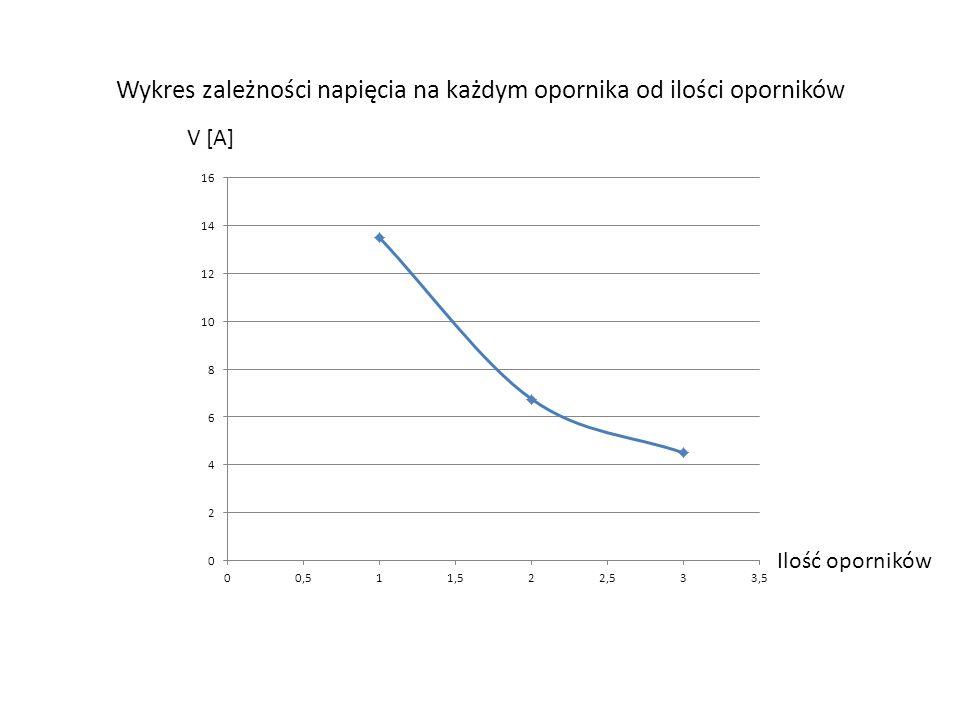 Wnioski Przy szeregowym łączeniu oporników natężenie prądu w obwodzie maleje wraz ze wzrostem liczby oporników.