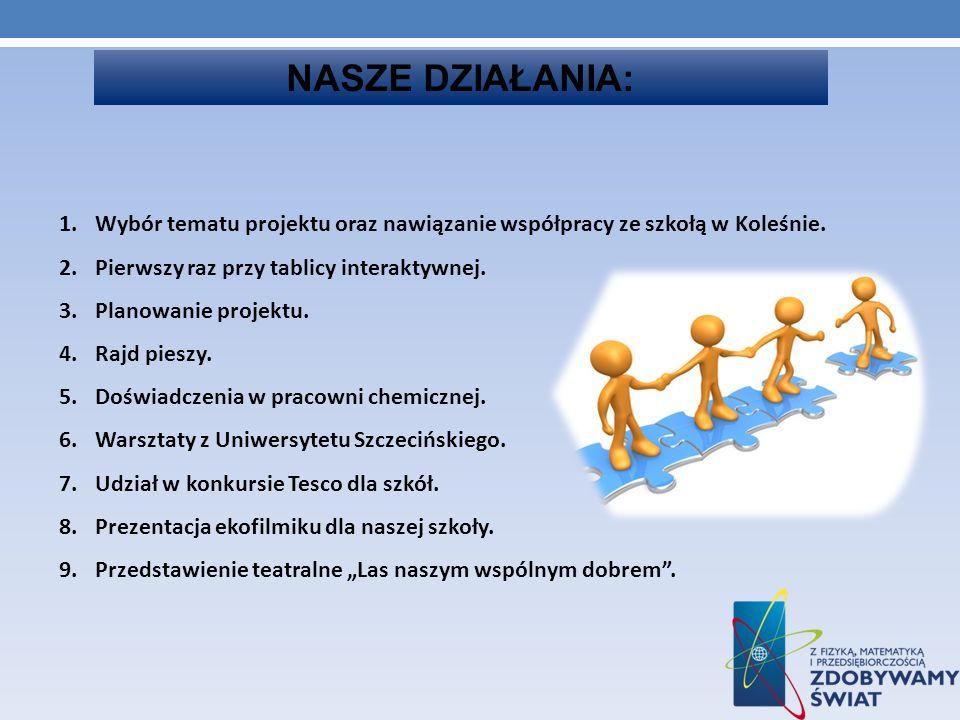 NASZE DZIAŁANIA: 1.Wybór tematu projektu oraz nawiązanie współpracy ze szkołą w Koleśnie. 2.Pierwszy raz przy tablicy interaktywnej. 3.Planowanie proj