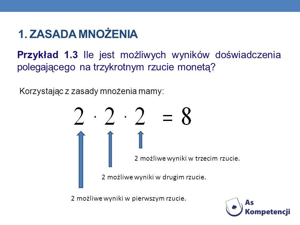 1. ZASADA MNOŻENIA Przykład 1.3 Ile jest możliwych wyników doświadczenia polegającego na trzykrotnym rzucie monetą? Korzystając z zasady mnożenia mamy
