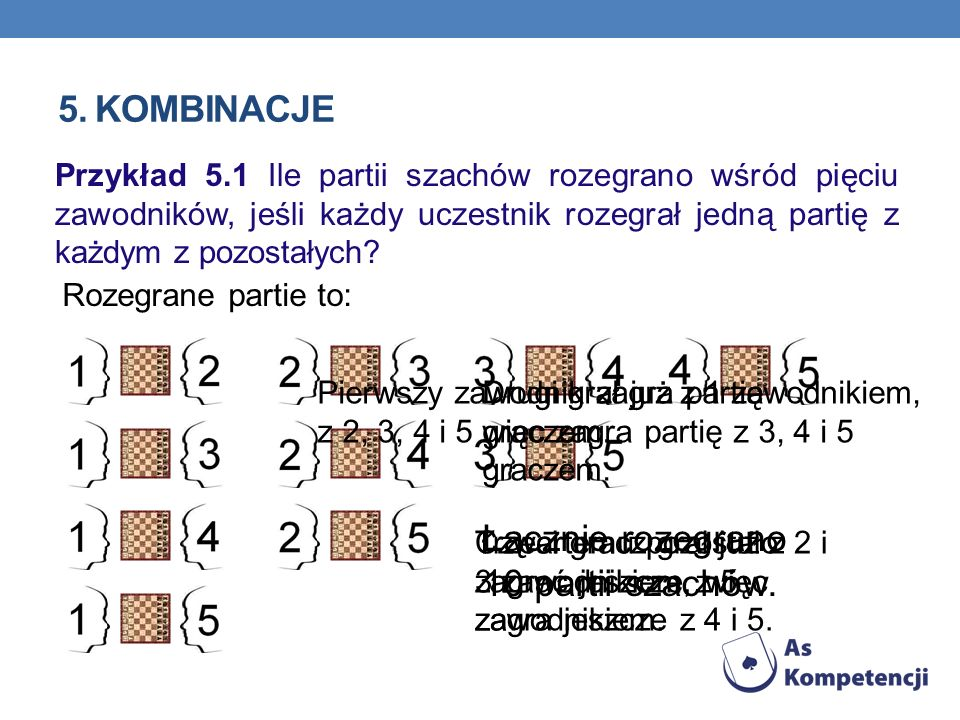 5. KOMBINACJE Rozegrane partie to: Przykład 5.1 Ile partii szachów rozegrano wśród pięciu zawodników, jeśli każdy uczestnik rozegrał jedną partię z ka