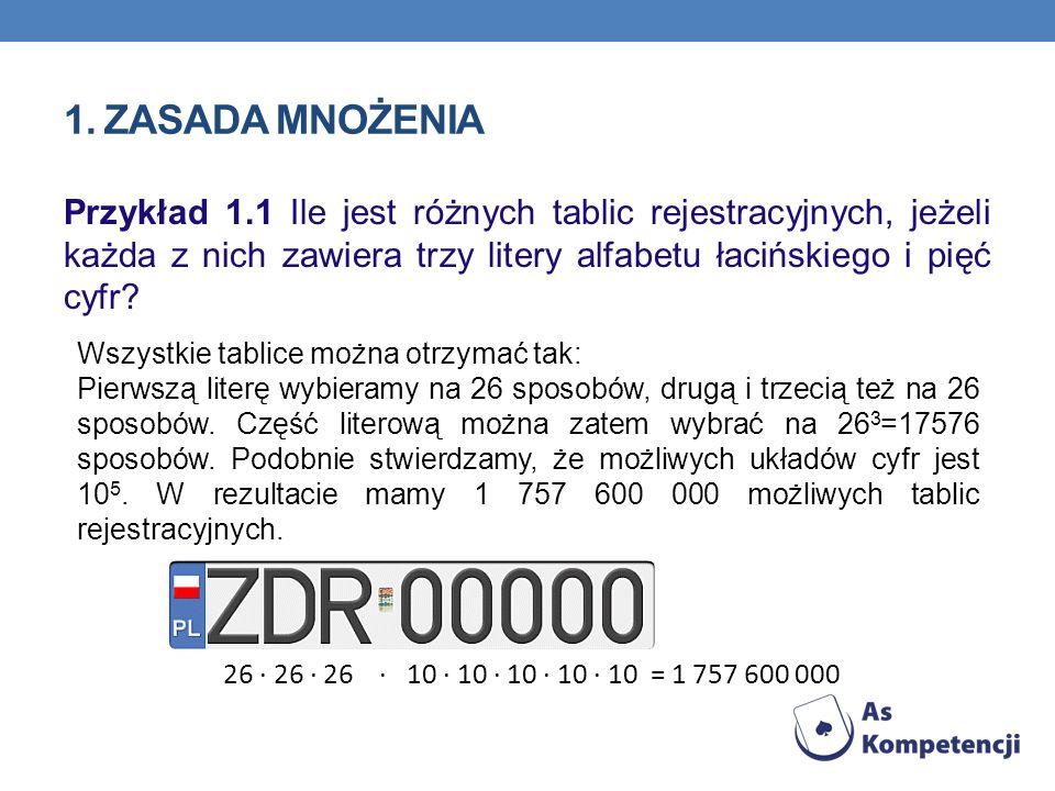 1. ZASADA MNOŻENIA Przykład 1.1 Ile jest różnych tablic rejestracyjnych, jeżeli każda z nich zawiera trzy litery alfabetu łacińskiego i pięć cyfr? Wsz