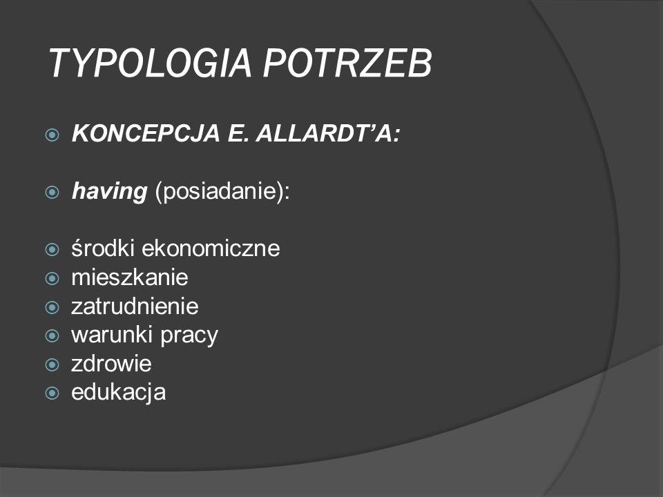 TYPOLOGIA POTRZEB KONCEPCJA E.