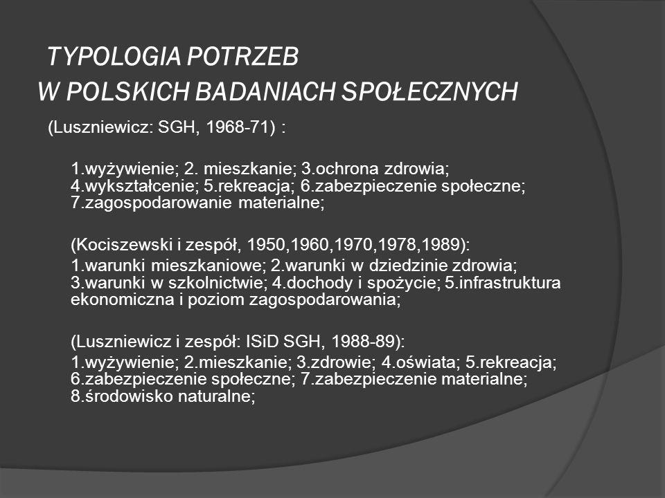 TYPOLOGIA POTRZEB W POLSKICH BADANIACH SPOŁECZNYCH (Luszniewicz: SGH, 1968-71) : 1.wyżywienie; 2.
