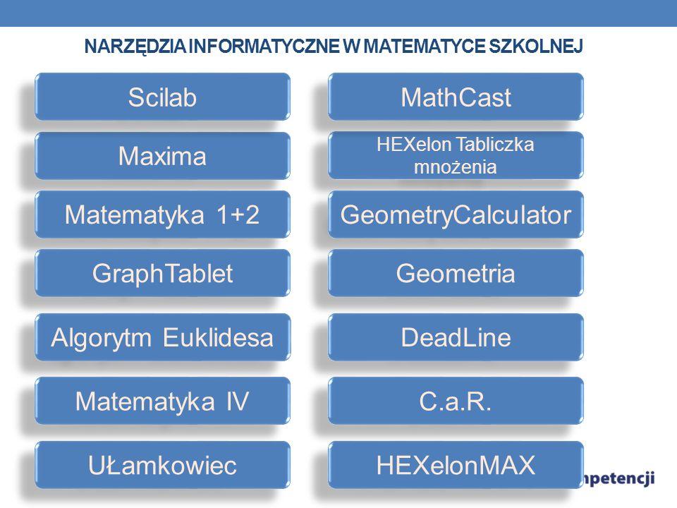 Maxima NARZĘDZIA INFORMATYCZNE W MATEMATYCE SZKOLNEJ Matematyka 1+2 UŁamkowiec GraphTablet Algorytm Euklidesa Matematyka IV HEXelon Tabliczka mnożenia