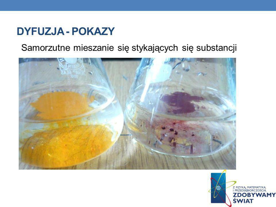 DYFUZJA - POKAZY Samorzutne mieszanie się stykających się substancji