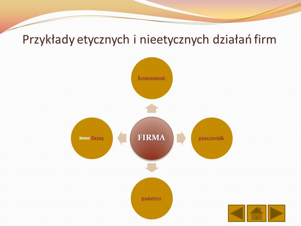 Przykłady etycznych i nieetycznych działań firm FIRMA konsumentpracownikpaństwoinne firmyfirmy