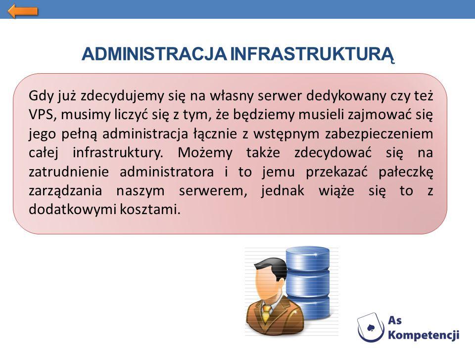 ADMINISTRACJA INFRASTRUKTURĄ Gdy już zdecydujemy się na własny serwer dedykowany czy też VPS, musimy liczyć się z tym, że będziemy musieli zajmować się jego pełną administracja łącznie z wstępnym zabezpieczeniem całej infrastruktury.