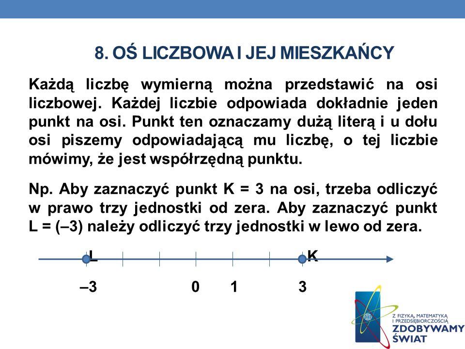8. OŚ LICZBOWA I JEJ MIESZKAŃCY Każdą liczbę wymierną można przedstawić na osi liczbowej. Każdej liczbie odpowiada dokładnie jeden punkt na osi. Punkt