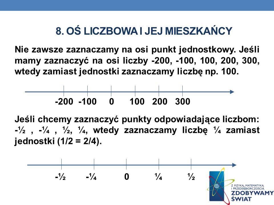 8.OŚ LICZBOWA I JEJ MIESZKAŃCY Nie zawsze zaznaczamy na osi punkt jednostkowy.