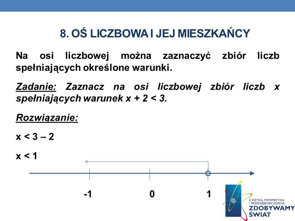 8. OŚ LICZBOWA I JEJ MIESZKAŃCY Na osi liczbowej można zaznaczyć zbiór liczb spełniających określone warunki. Zadanie: Zaznacz na osi liczbowej zbiór