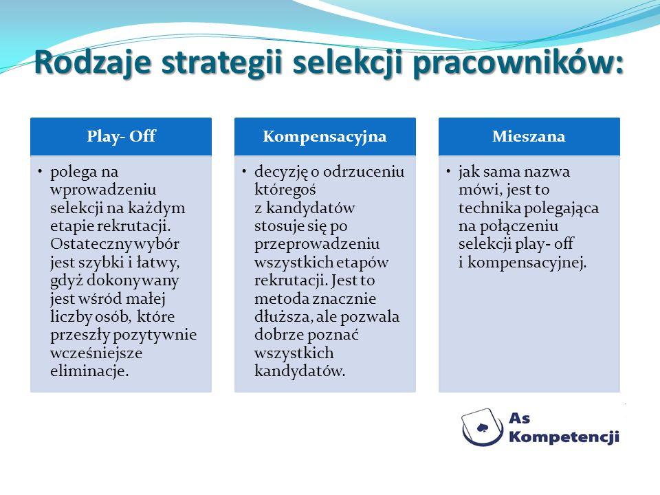 Rodzaje strategii selekcji pracowników: Play- Off polega na wprowadzeniu selekcji na każdym etapie rekrutacji. Ostateczny wybór jest szybki i łatwy, g