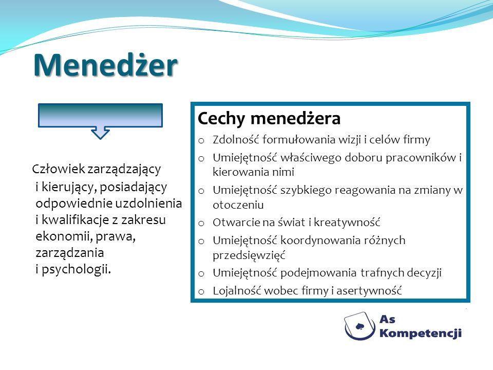 Menedżer Menedżer Człowiek zarządzający i kierujący, posiadający odpowiednie uzdolnienia i kwalifikacje z zakresu ekonomii, prawa, zarządzania i psych