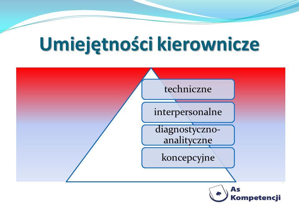 techniczneinterpersonalne diagnostyczno- analityczne koncepcyjne Umiejętności kierownicze