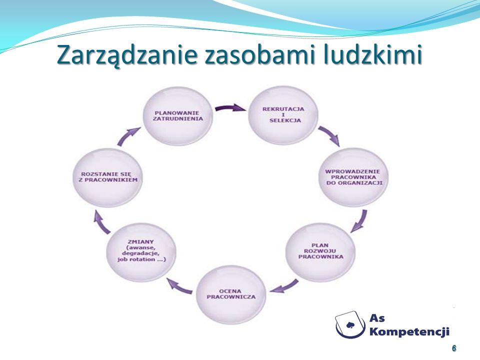 Zarządzanie zasobami ludzkimi 6