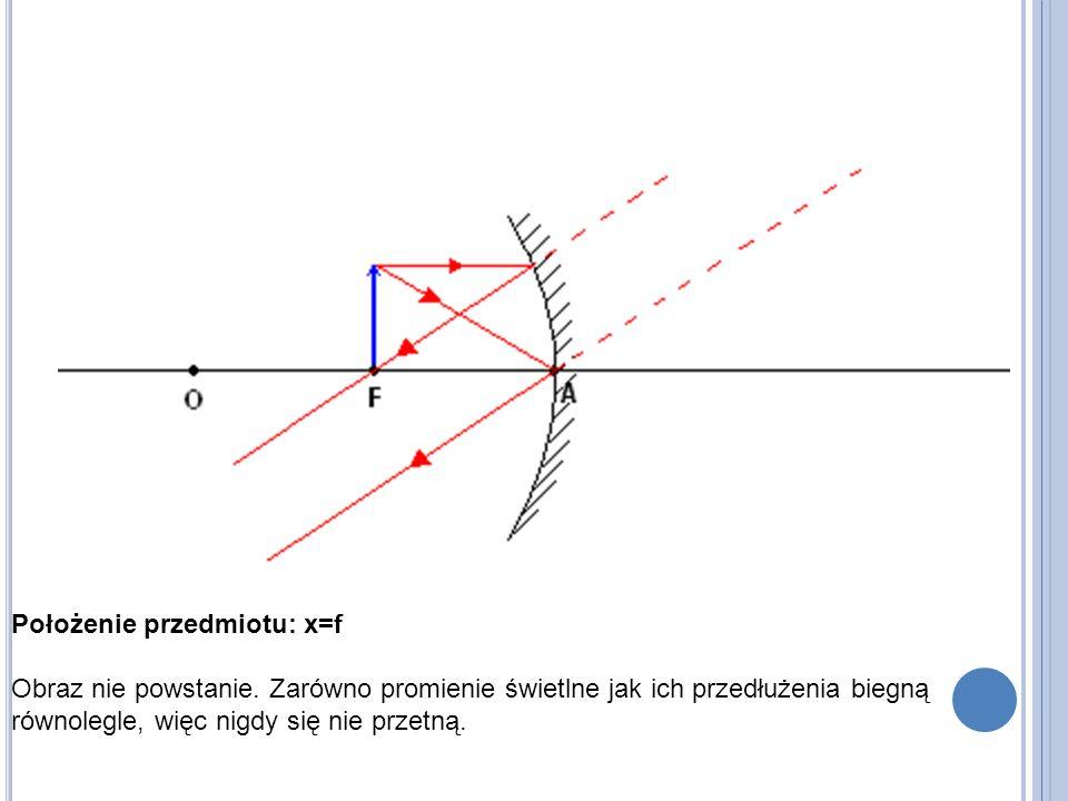 Położenie przedmiotu: x=f Obraz nie powstanie. Zarówno promienie świetlne jak ich przedłużenia biegną równolegle, więc nigdy się nie przetną.