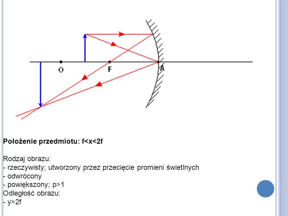 Położenie przedmiotu: f 1 Odległość obrazu: - y>2f