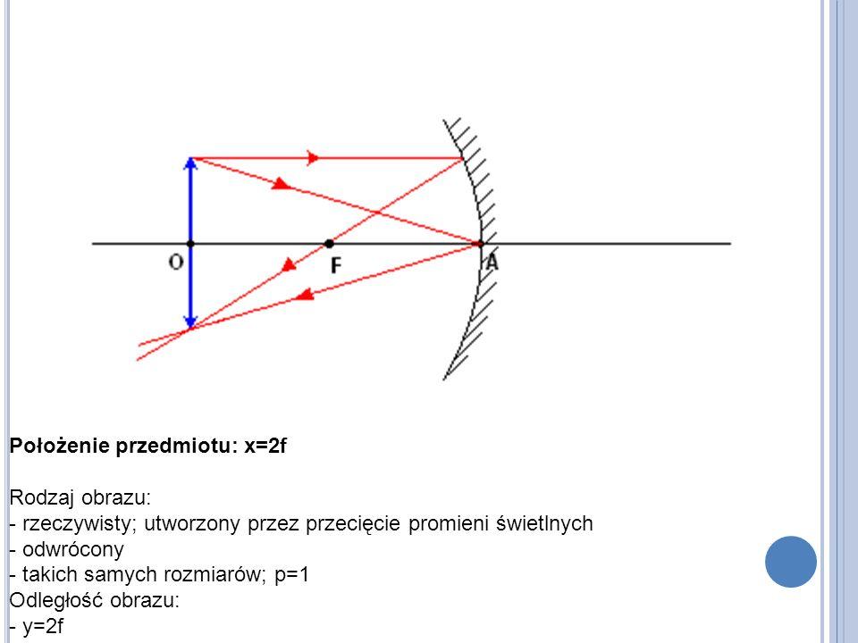 Położenie przedmiotu: x=2f Rodzaj obrazu: - rzeczywisty; utworzony przez przecięcie promieni świetlnych - odwrócony - takich samych rozmiarów; p=1 Odl