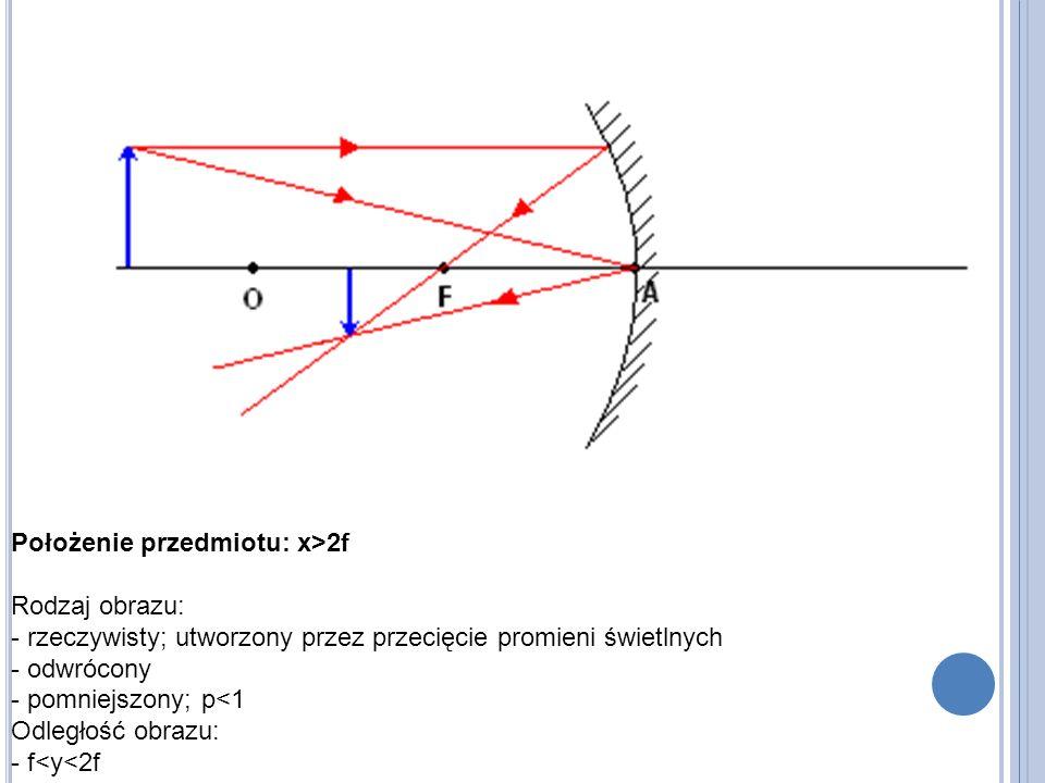 Położenie przedmiotu: x>2f Rodzaj obrazu: - rzeczywisty; utworzony przez przecięcie promieni świetlnych - odwrócony - pomniejszony; p<1 Odległość obra