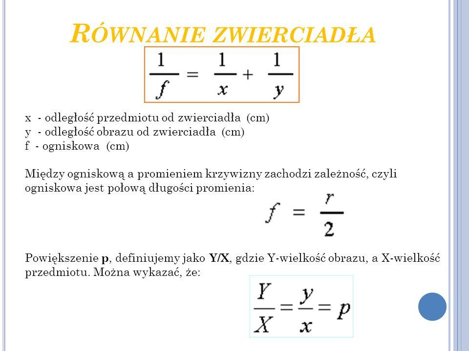R ÓWNANIE ZWIERCIADŁA x - odległość przedmiotu od zwierciadła (cm) y - odległość obrazu od zwierciadła (cm) f - ogniskowa (cm) Między ogniskową a prom