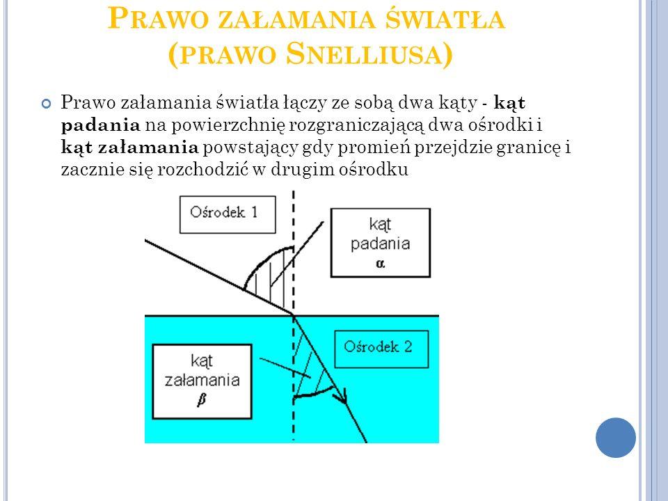 P RAWO ZAŁAMANIA ŚWIATŁA ( PRAWO S NELLIUSA ) Prawo załamania światła łączy ze sobą dwa kąty - kąt padania na powierzchnię rozgraniczającą dwa ośrodki