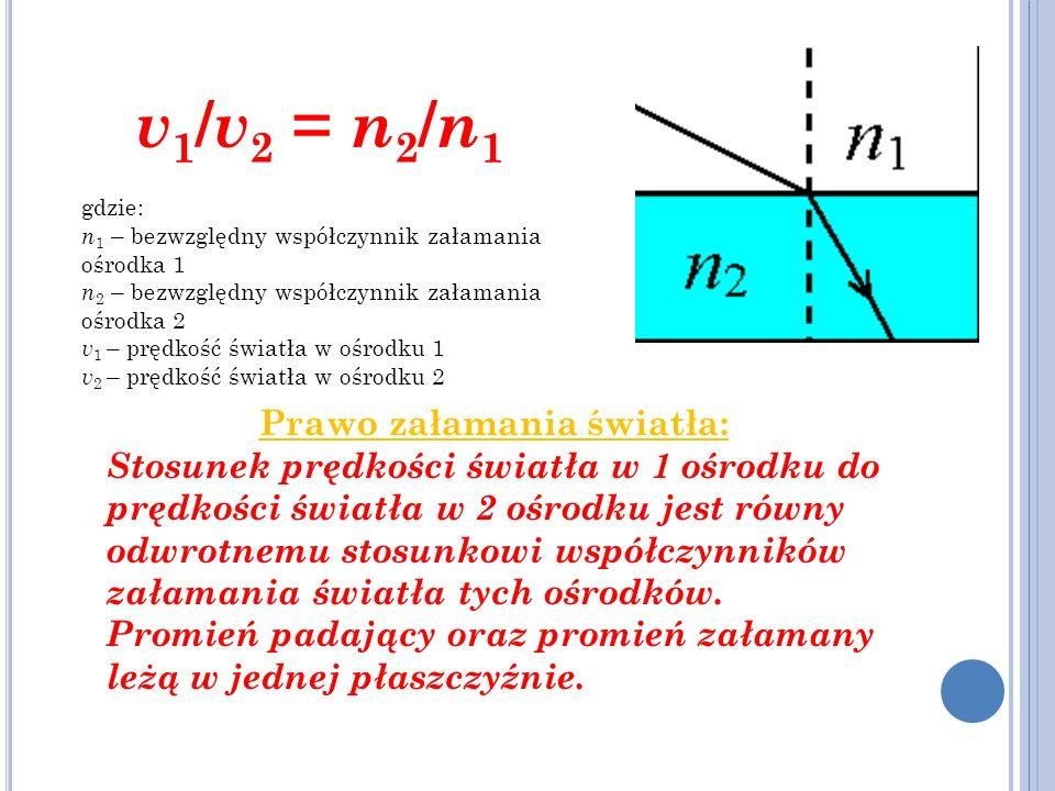 v 1 / v 2 = n 2 / n 1 gdzie: n 1 – bezwzględny współczynnik załamania ośrodka 1 n 2 – bezwzględny współczynnik załamania ośrodka 2 v 1 – prędkość świa