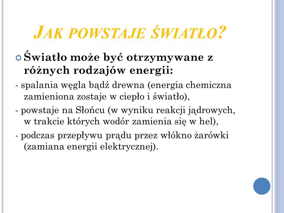 J AK POWSTAJE ŚWIATŁO ? Światło może być otrzymywane z różnych rodzajów energii: - spalania węgla bądź drewna (energia chemiczna zamieniona zostaje w