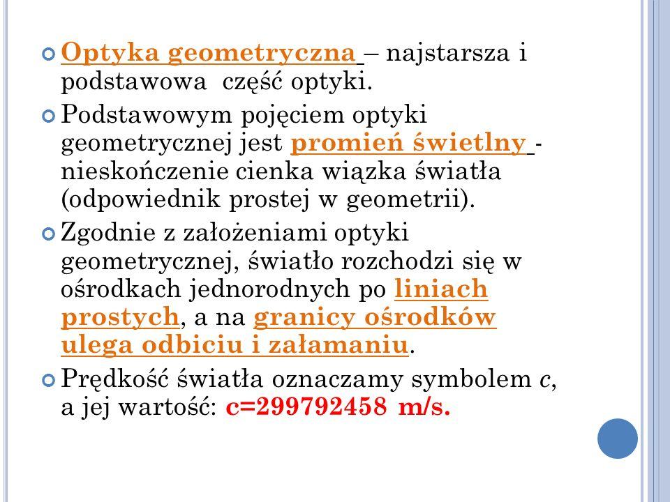 Położenie przedmiotu: x>2f http://www.robertm.win.pl/v_lab/dmirr/index.html