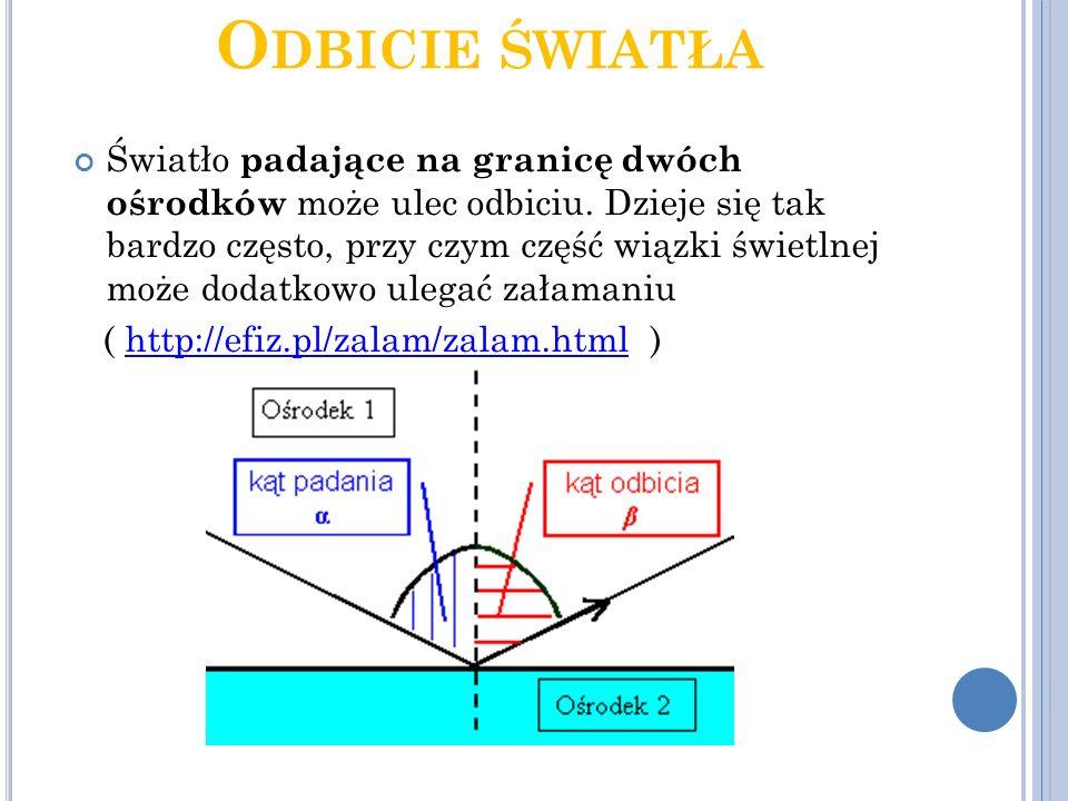 P RAWO ZAŁAMANIA ŚWIATŁA ( PRAWO S NELLIUSA ) Prawo załamania światła łączy ze sobą dwa kąty - kąt padania na powierzchnię rozgraniczającą dwa ośrodki i kąt załamania powstający gdy promień przejdzie granicę i zacznie się rozchodzić w drugim ośrodku