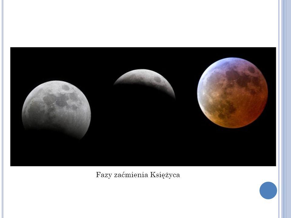 Fazy zaćmienia Księżyca
