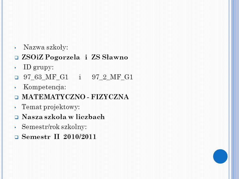 Nazwa szkoły: ZSOiZ Pogorzela i ZS Sławno ID grupy: 97_63_MF_G1 i 97_2_MF_G1 Kompetencja: MATEMATYCZNO - FIZYCZNA Temat projektowy: Nasza szkoła w liczbach Semestr/rok szkolny: Semestr II 2010/2011