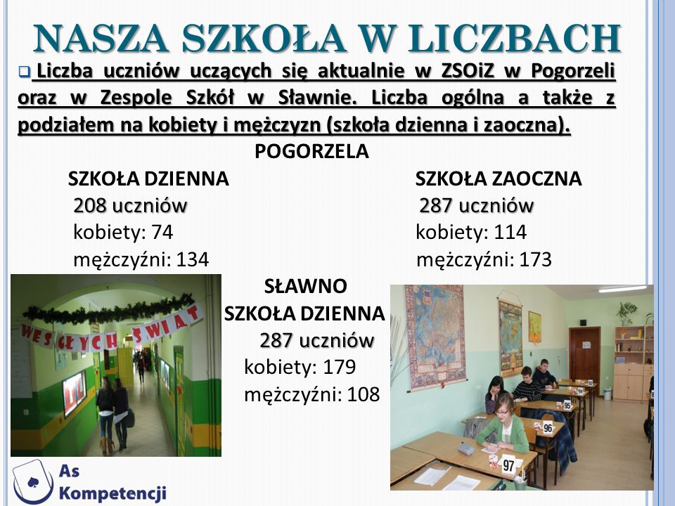 NASZA SZKOŁA W LICZBACH Liczba uczniów uczących się aktualnie w ZSOiZ w Pogorzeli oraz w Zespole Szkół w Sławnie. Liczba ogólna a także z podziałem na