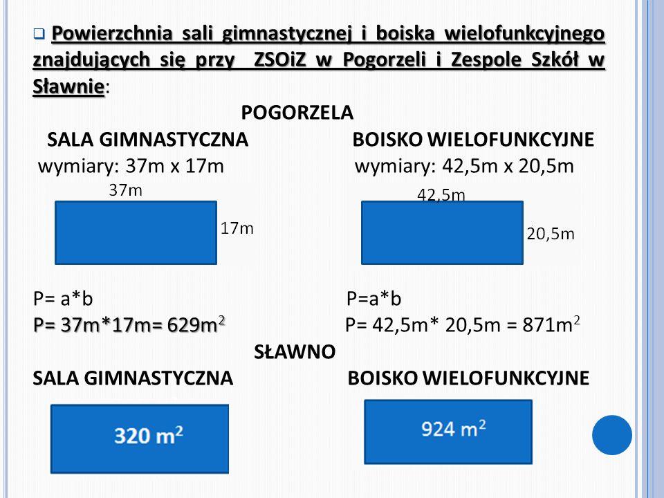 Powierzchnia sali gimnastycznej i boiska wielofunkcyjnego znajdujących się przy ZSOiZ w Pogorzeli i Zespole Szkół w Sławnie Powierzchnia sali gimnastycznej i boiska wielofunkcyjnego znajdujących się przy ZSOiZ w Pogorzeli i Zespole Szkół w Sławnie: POGORZELA SALA GIMNASTYCZNA BOISKO WIELOFUNKCYJNE wymiary: 37m x 17m wymiary: 42,5m x 20,5m P= a*b P=a*b P= 37m*17m= 629m 2 P= 37m*17m= 629m 2 P= 42,5m* 20,5m = 871m 2 SŁAWNO SALA GIMNASTYCZNA BOISKO WIELOFUNKCYJNE 320 m 2 924 m 2