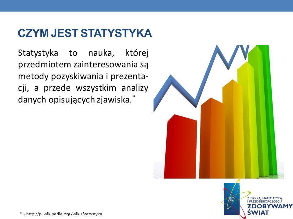 CZYM JEST STATYSTYKA Statystyka to nauka, której przedmiotem zainteresowania są metody pozyskiwania i prezenta- cji, a przede wszystkim analizy danych
