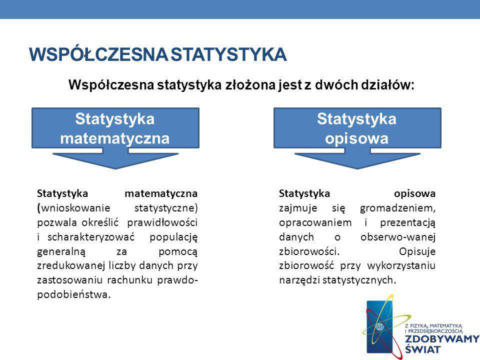 WSPÓŁCZESNA STATYSTYKA Współczesna statystyka złożona jest z dwóch działów: Statystyka opisowa Statystyka matematyczna Statystyka opisowa zajmuje się