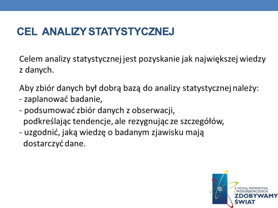 CEL ANALIZY STATYSTYCZNEJ Celem analizy statystycznej jest pozyskanie jak największej wiedzy z danych. Aby zbiór danych był dobrą bazą do analizy stat