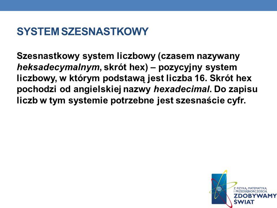 SYSTEM SZESNASTKOWY Szesnastkowy system liczbowy (czasem nazywany heksadecymalnym, skrót hex) – pozycyjny system liczbowy, w którym podstawą jest licz