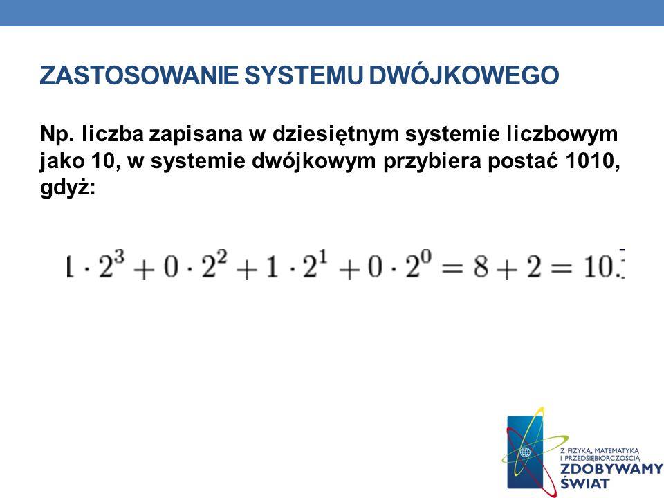 ZASTOSOWANIE SYSTEMU DWÓJKOWEGO Np. liczba zapisana w dziesiętnym systemie liczbowym jako 10, w systemie dwójkowym przybiera postać 1010, gdyż: