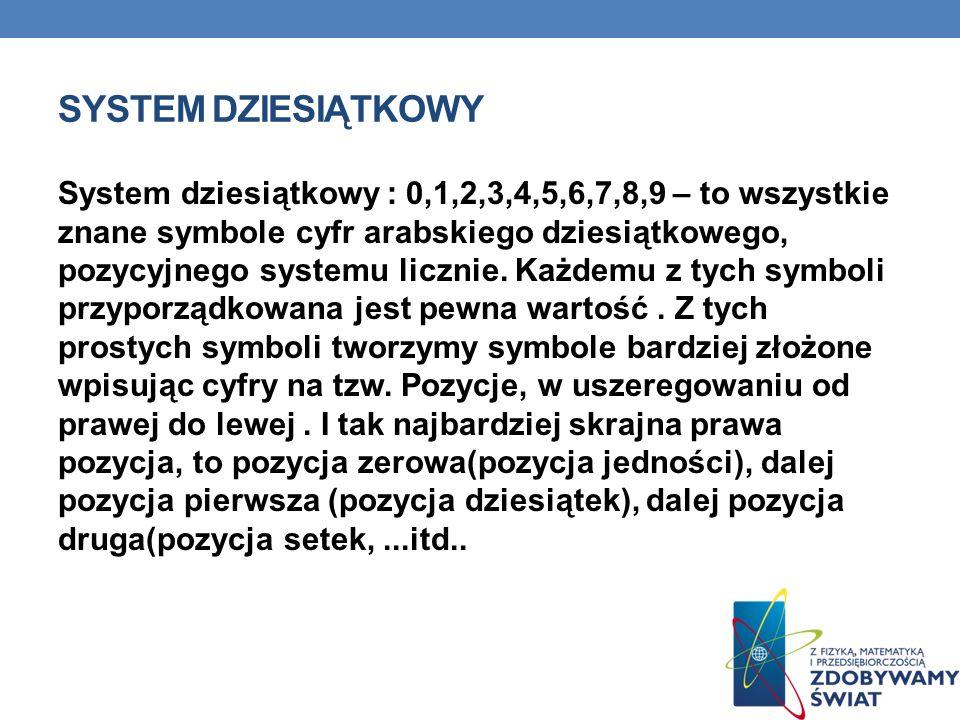 SYSTEM DZIESIĄTKOWY Np.: Symbol Wartość w systemie Liczba 7 7 *10 0 siedem 56 5 * 10 1 + 6 * 10 0 Pięćdziesiąt sześć 342 3 * 10 2 + 4 * 10 1 +2 * 10 0 trzysta czterdzieści dwa