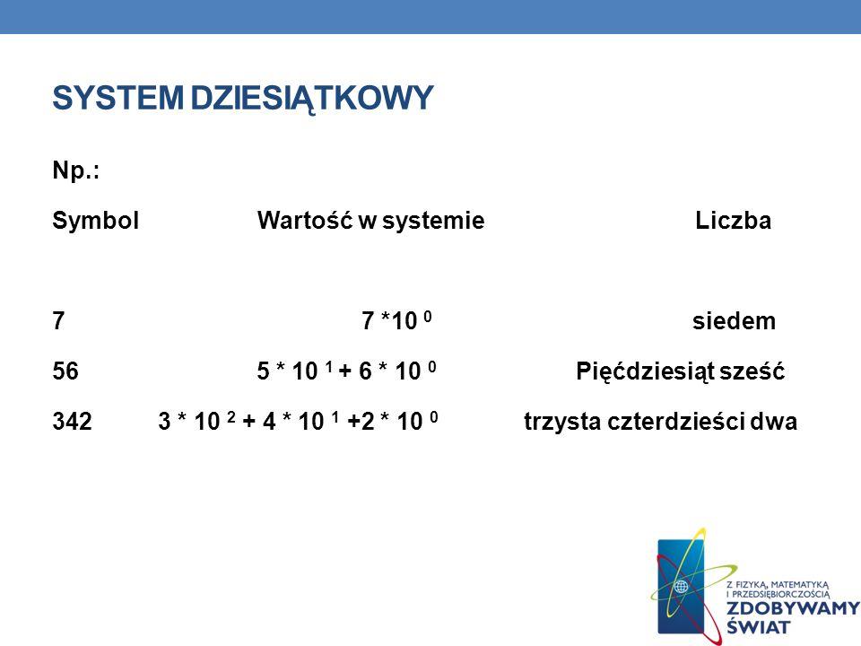 SYSTEM DWÓJKOWY Dwójkowy system liczbowy (inaczej binarny) to pozycyjny system liczbowy, w którym podstawą jest liczba 2.