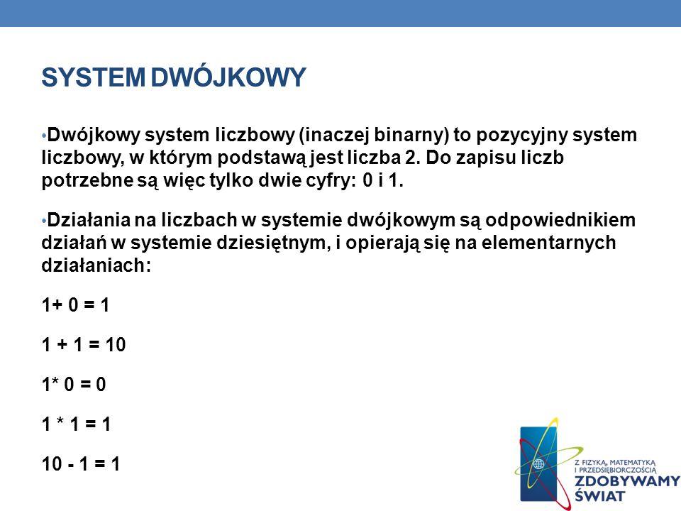 SYSTEM DWÓJKOWY Dwójkowy system liczbowy (inaczej binarny) to pozycyjny system liczbowy, w którym podstawą jest liczba 2. Do zapisu liczb potrzebne są