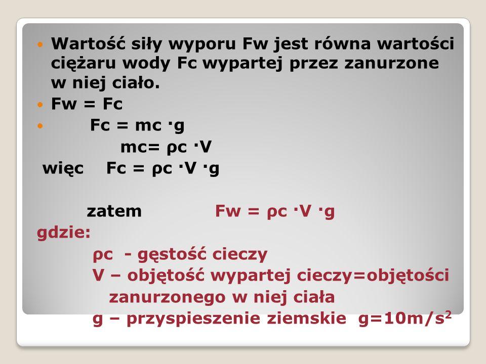 Wartość siły wyporu Fw jest równa wartości ciężaru wody Fc wypartej przez zanurzone w niej ciało. Fw = Fc Fc = mc ·g mc= ρc ·V więc Fc = ρc ·V ·g zate