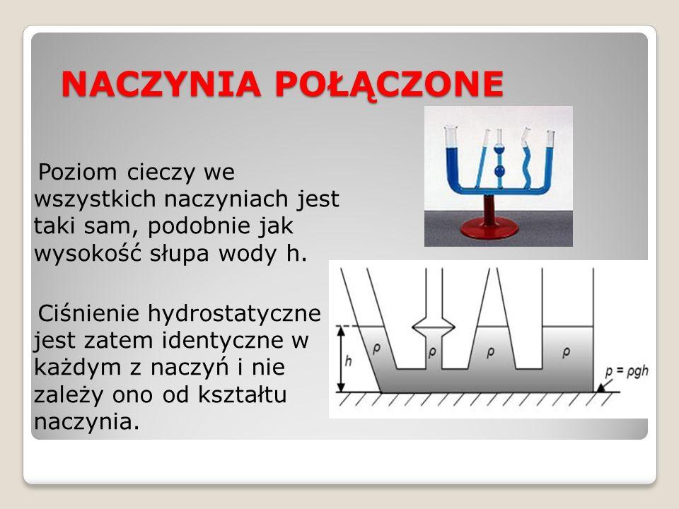 NACZYNIA POŁĄCZONE Poziom cieczy we wszystkich naczyniach jest taki sam, podobnie jak wysokość słupa wody h. Ciśnienie hydrostatyczne jest zatem ident